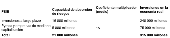 www empleo cl: